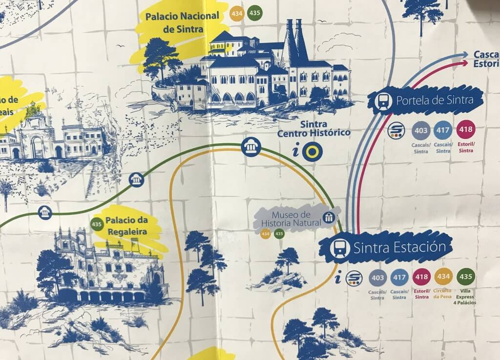 Circuitos de las líneas 434 y 435 de Sintra