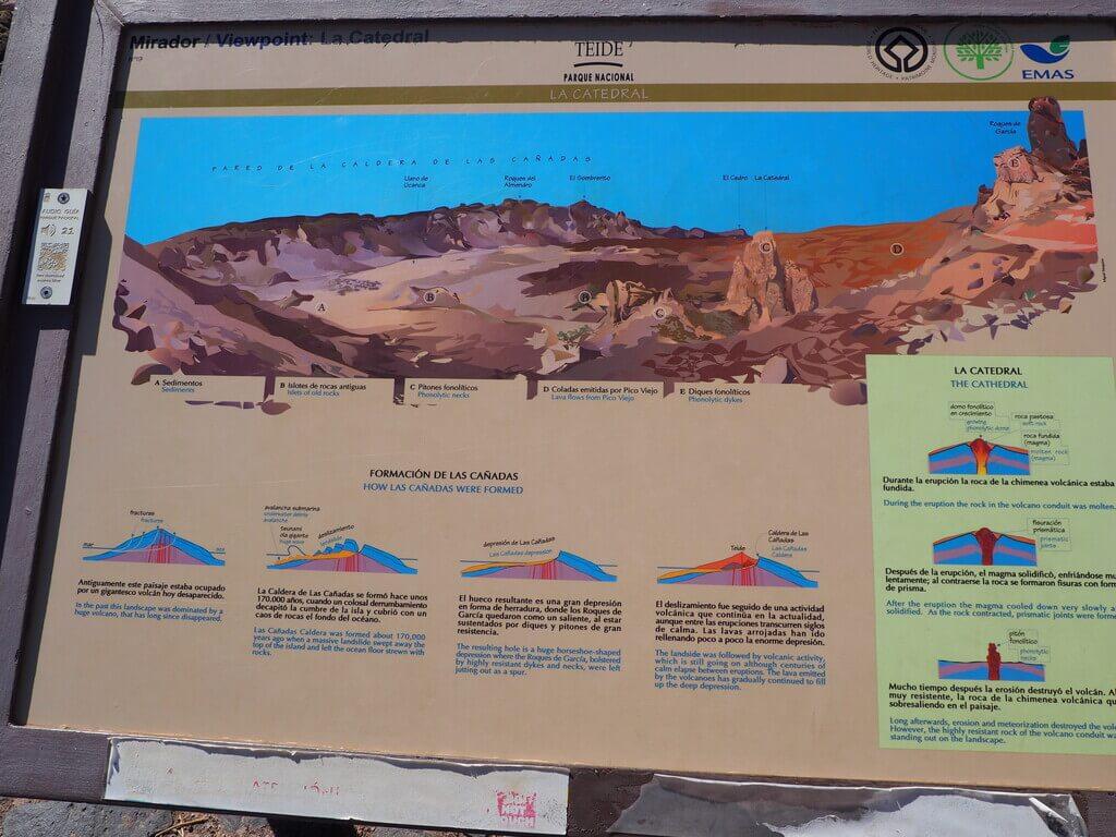 visitar el Parque Nacional del Teide